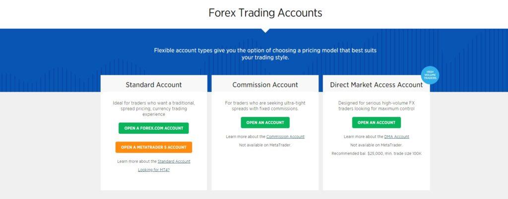 FOREX.COM Trading accounts