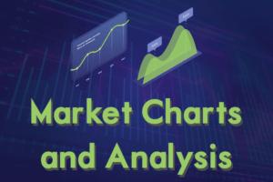 market chart and analysis