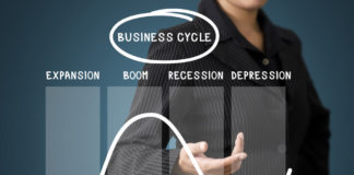 Business Cycle: Expansion, Boom, Recession, Depression