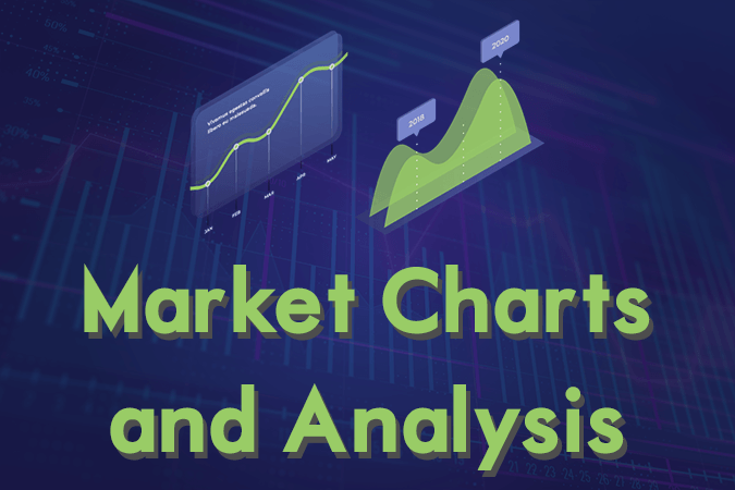 Market Charts and Analysis