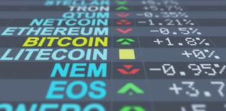 Digital currency market