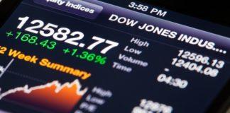 share market news dow jones on device – wibestbroker