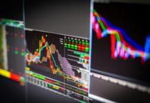trading platform; stock order types – wibestbroker