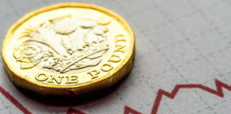 Wibest – Pound Money: Pound sterling coin on top of a trading chart.