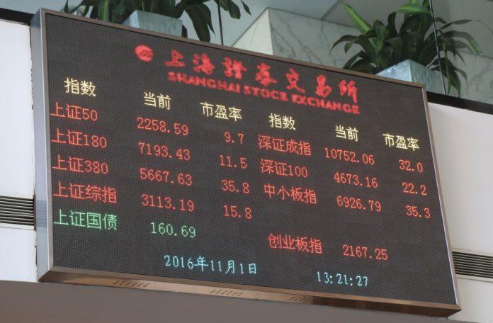 Stocks around the world