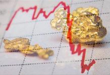 Gold price recession