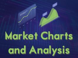Market Charts and Analysis