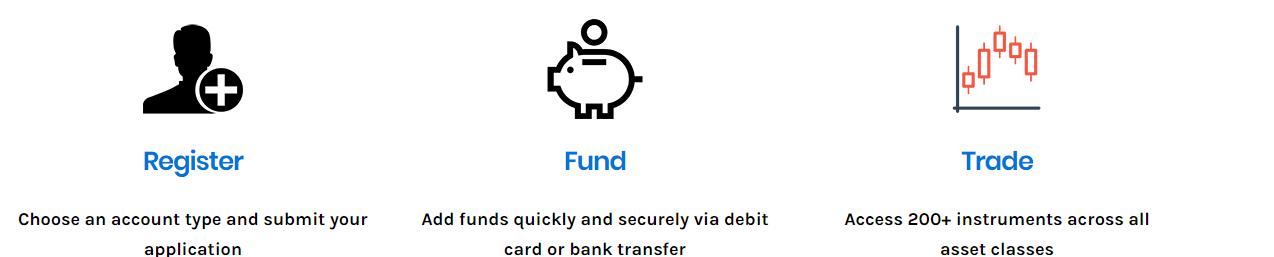 Crux24 - Register, Fund, Trade
