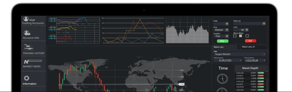 Trading Platform
