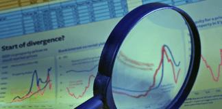 North American oil market declines