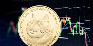 Dogecoin breaks below 20 cents